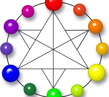 barvni krog s prikazom shem